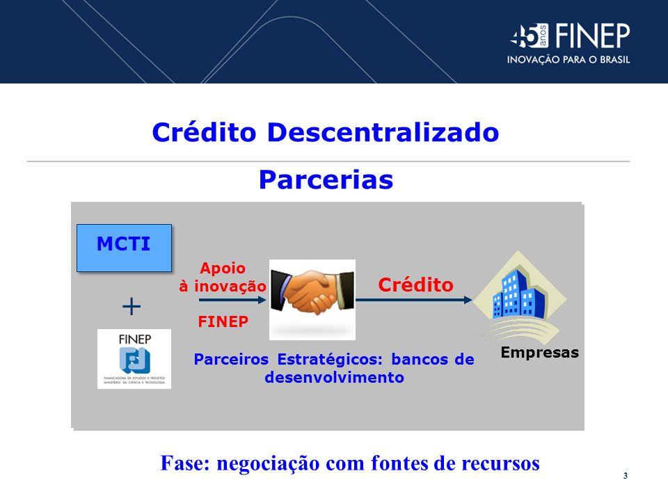 Crédito Descentralizado Parcerias
