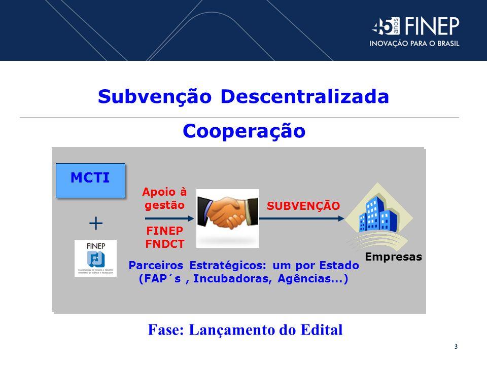 Subvenção Descentralizada Cooperação