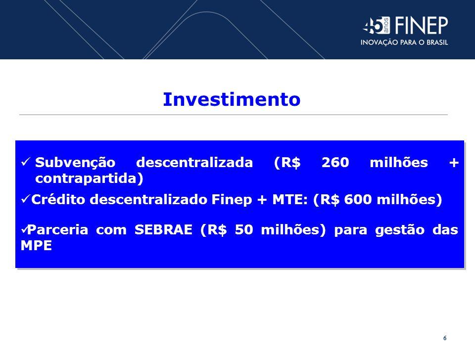 Investimento Subvenção descentralizada (R$ 260 milhões + contrapartida) Crédito descentralizado Finep + MTE: (R$ 600 milhões)