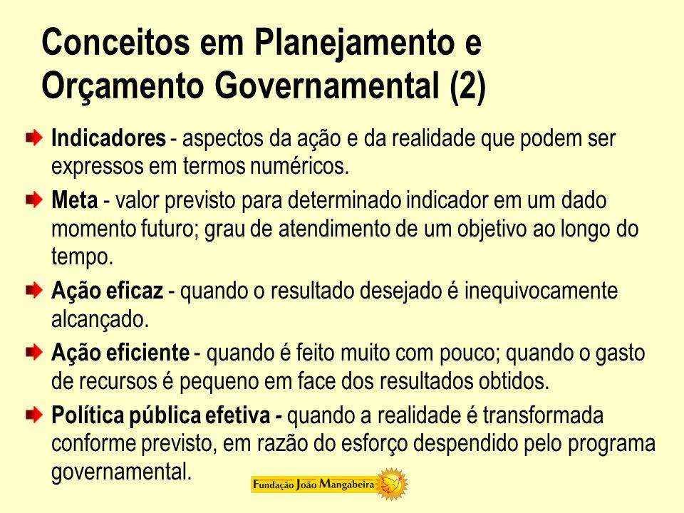 Conceitos em Planejamento e Orçamento Governamental (2)