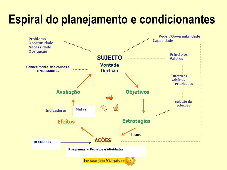 Conhecimento das causas e circunstâncias