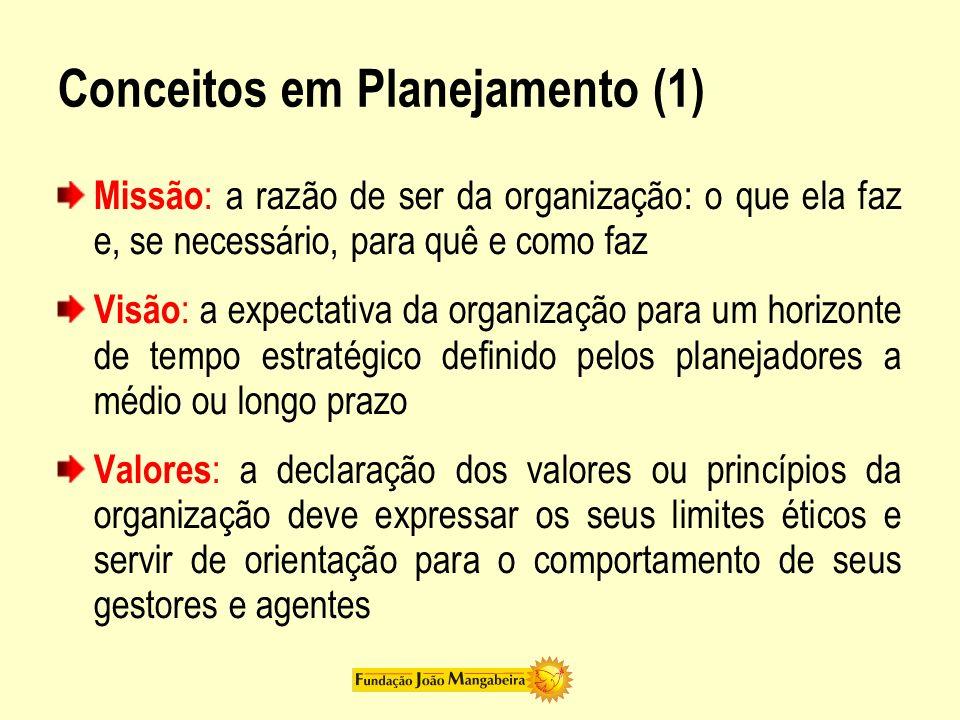 Conceitos em Planejamento (1)