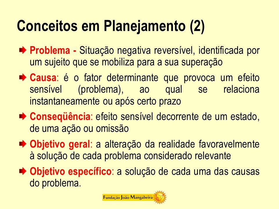 Conceitos em Planejamento (2)
