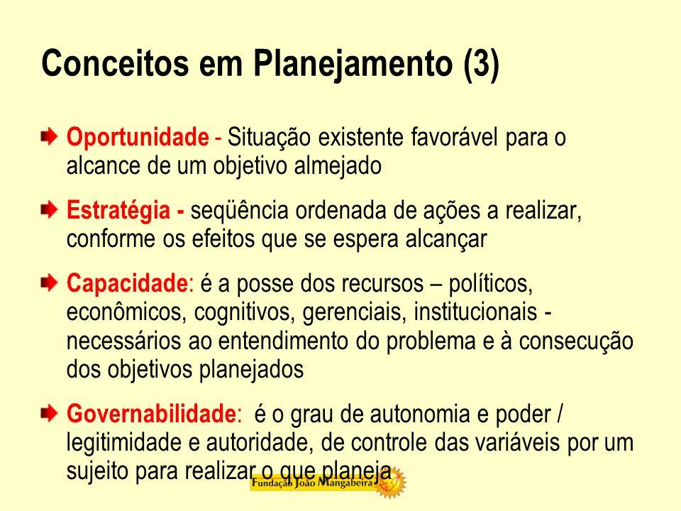 Conceitos em Planejamento (3)
