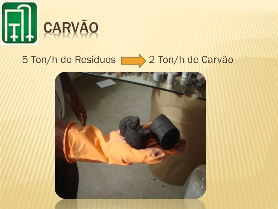 CARVÃO 5 Ton/h de Resíduos 2 Ton/h de Carvão
