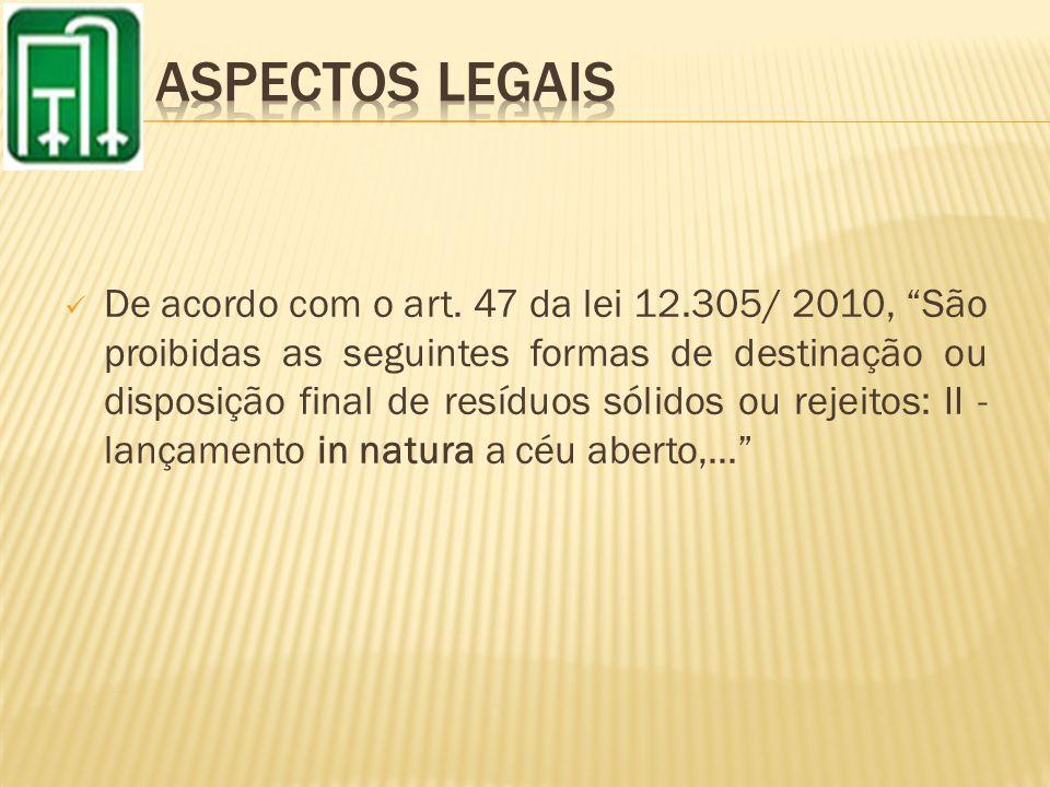 ASPECTOS LEGAIS
