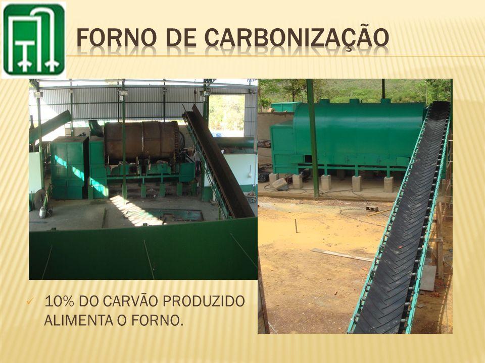 FORNO DE CARBONIZAÇÃO 10% DO CARVÃO PRODUZIDO ALIMENTA O FORNO.