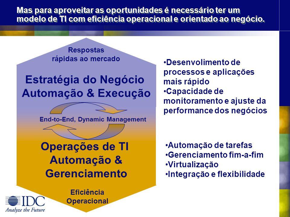 Estratégia do Negócio Automação & Execução