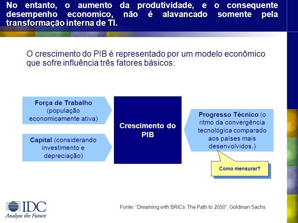 No entanto, o aumento da produtividade, e o consequente desempenho economico, não é alavancado somente pela transformação interna de TI.