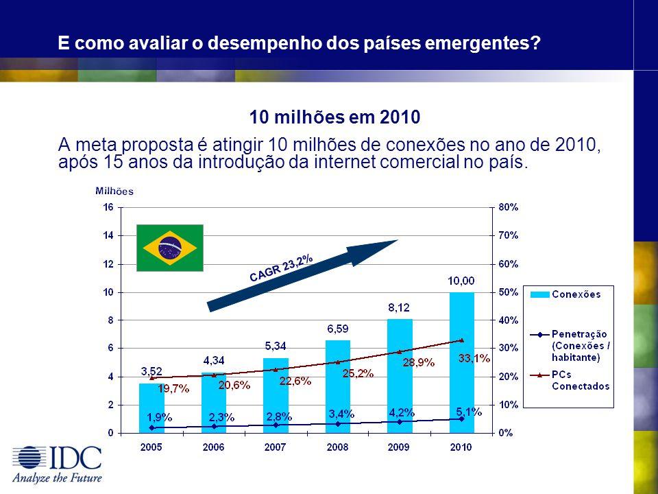 E como avaliar o desempenho dos países emergentes