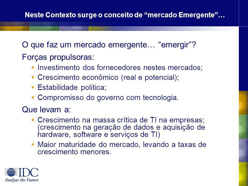 Neste Contexto surge o conceito de mercado Emergente …
