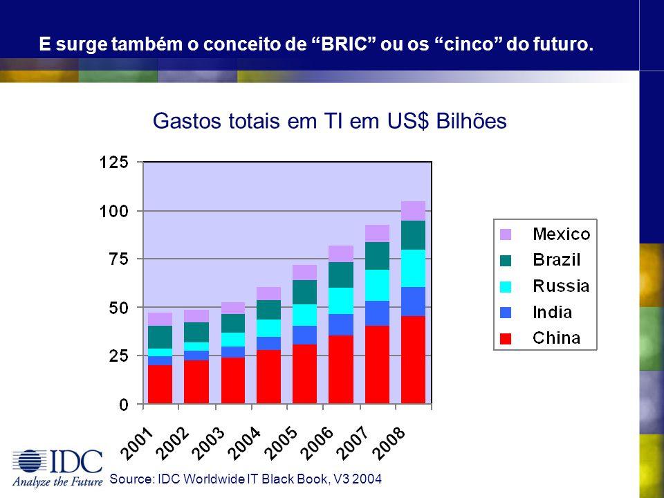 E surge também o conceito de BRIC ou os cinco do futuro.