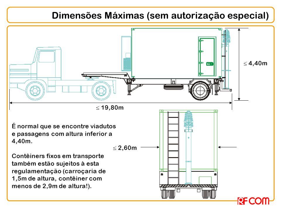 Dimensões Máximas (sem autorização especial)