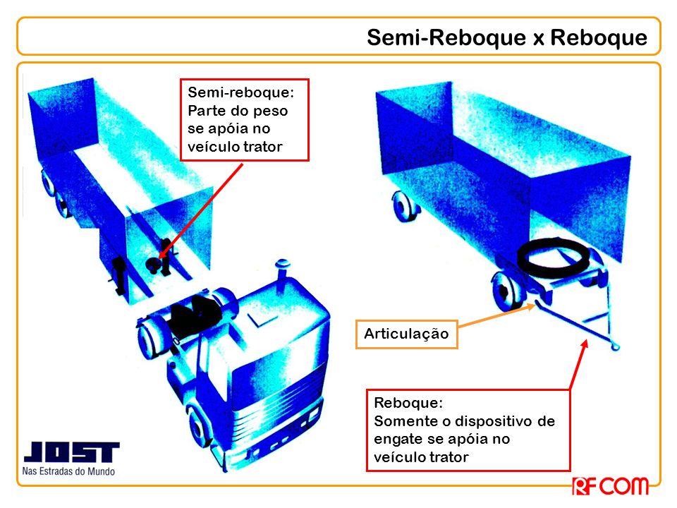 Semi-Reboque x Reboque