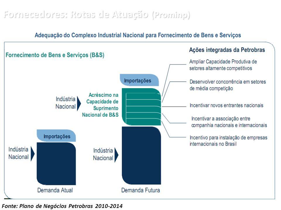 Fornecedores: Rotas de Atuação (Prominp)