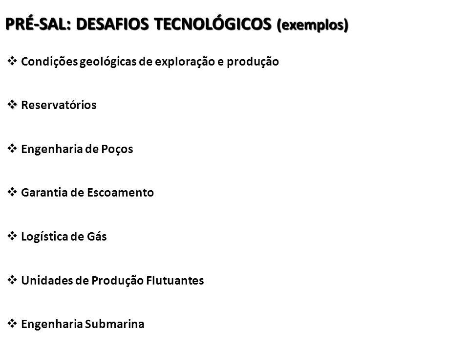PRÉ-SAL: DESAFIOS TECNOLÓGICOS (exemplos)
