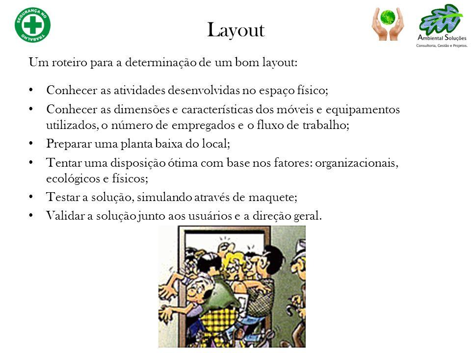 Layout Um roteiro para a determinação de um bom layout: