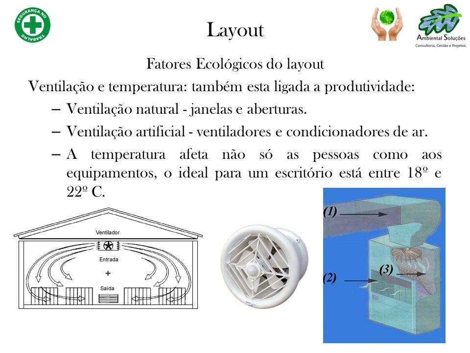 Fatores Ecológicos do layout