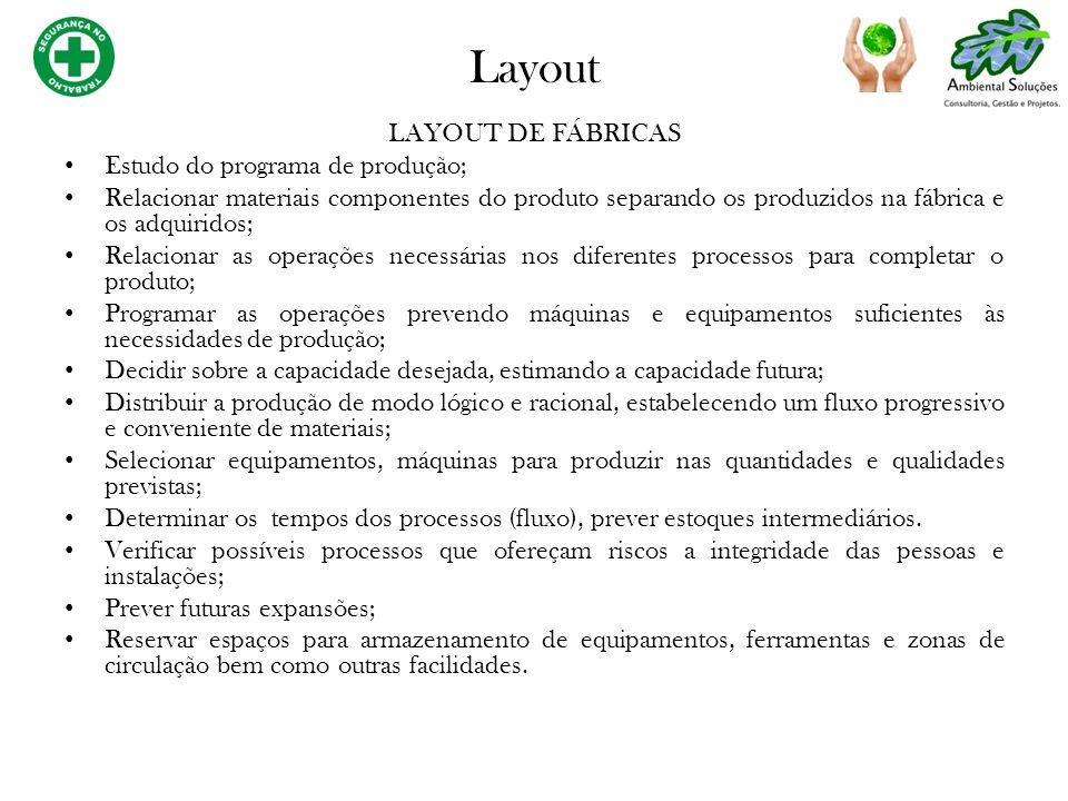 Layout LAYOUT DE FÁBRICAS Estudo do programa de produção;