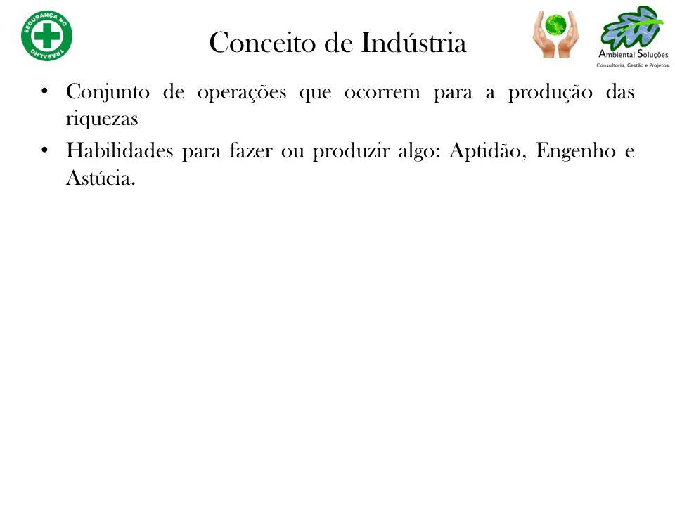 Conceito de Indústria Conjunto de operações que ocorrem para a produção das riquezas.
