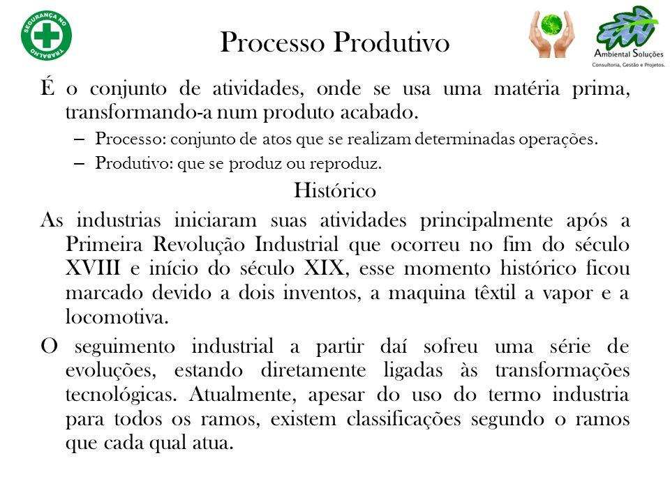 Processo Produtivo É o conjunto de atividades, onde se usa uma matéria prima, transformando-a num produto acabado.