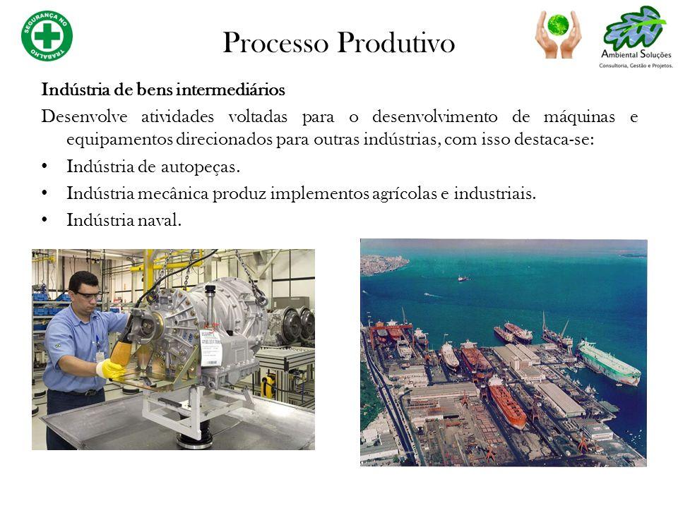 Processo Produtivo Indústria de bens intermediários