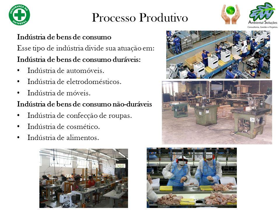 Processo Produtivo Indústria de bens de consumo