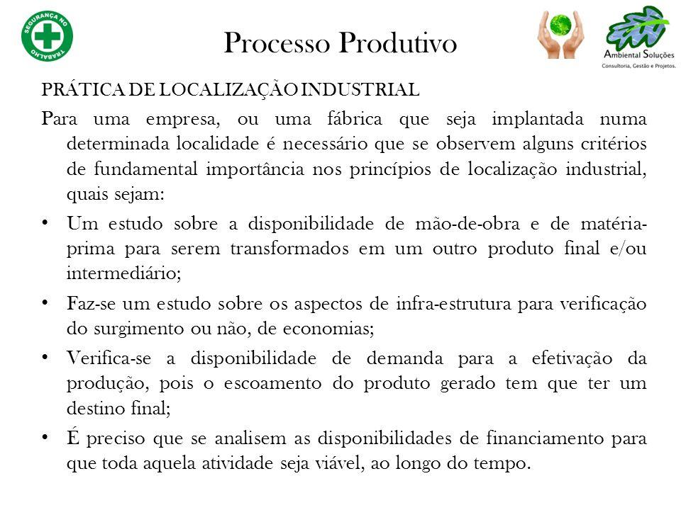 Processo Produtivo PRÁTICA DE LOCALIZAÇÃO INDUSTRIAL.