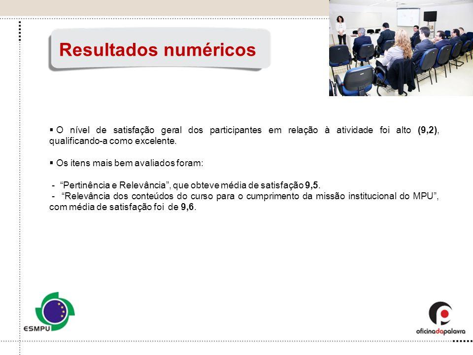 Resultados numéricosO nível de satisfação geral dos participantes em relação à atividade foi alto (9,2), qualificando-a como excelente.