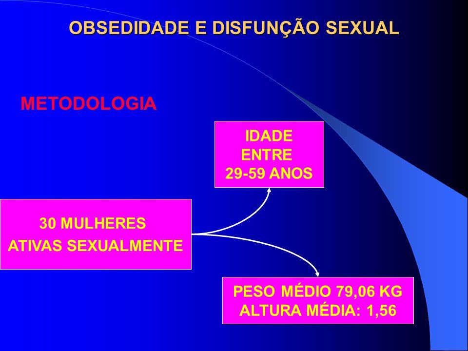 OBSEDIDADE E DISFUNÇÃO SEXUAL