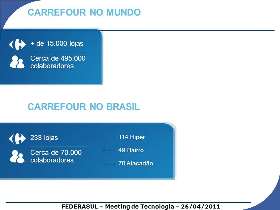 CARREFOUR NO MUNDO CARREFOUR NO BRASIL + de 15.000 lojas