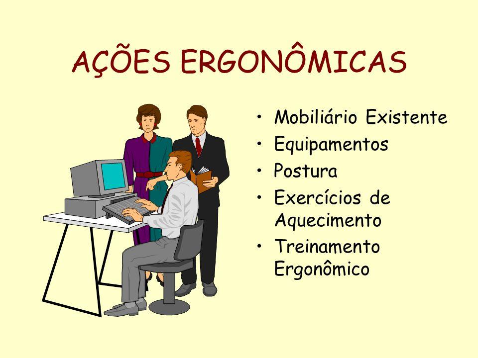AÇÕES ERGONÔMICAS Mobiliário Existente Equipamentos Postura