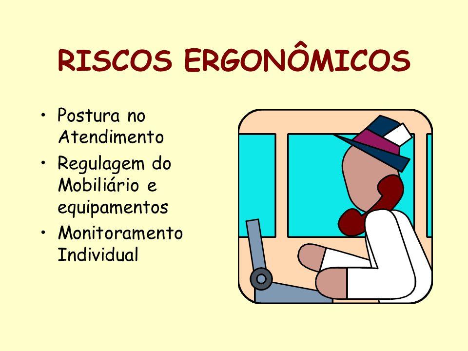 RISCOS ERGONÔMICOS Postura no Atendimento