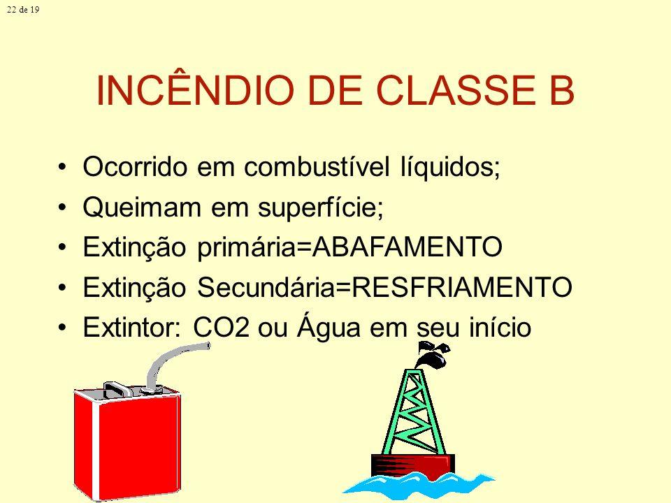 INCÊNDIO DE CLASSE B Ocorrido em combustível líquidos;