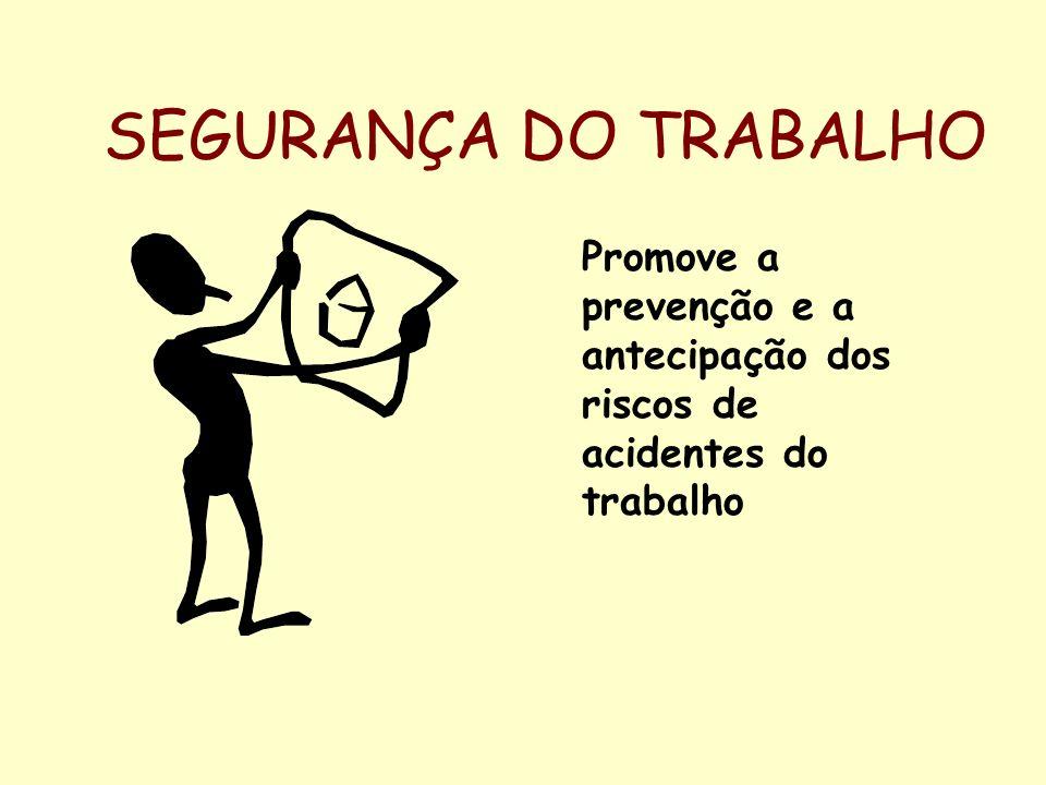 SEGURANÇA DO TRABALHO Promove a prevenção e a antecipação dos riscos de acidentes do trabalho