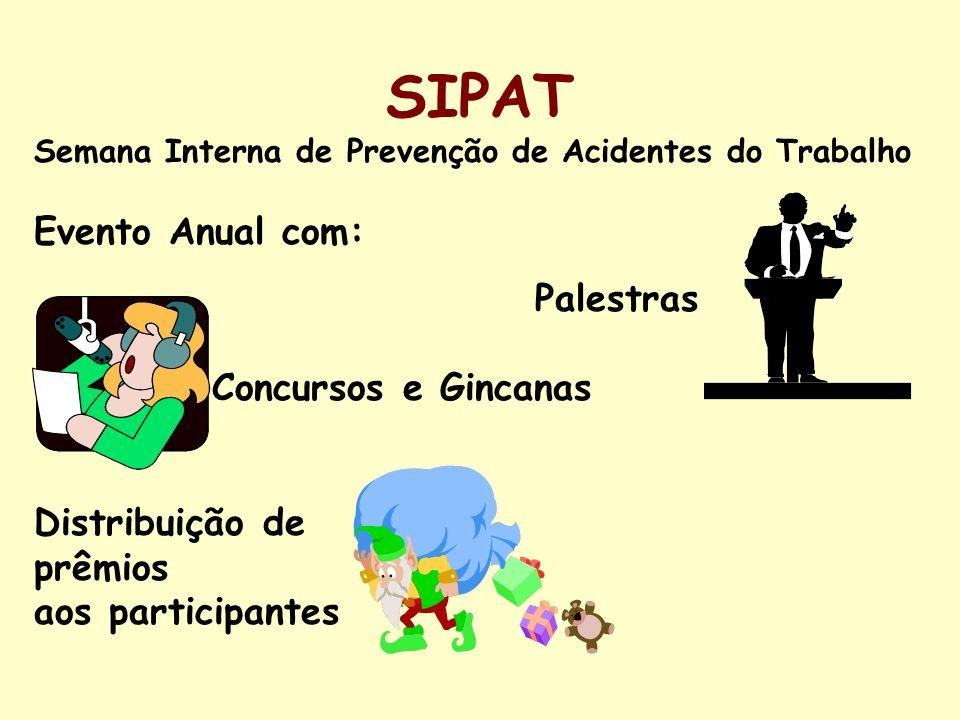 SIPAT Evento Anual com: Palestras Concursos e Gincanas