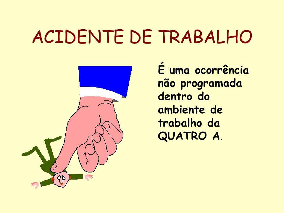 ACIDENTE DE TRABALHO É uma ocorrência não programada dentro do ambiente de trabalho da QUATRO A.