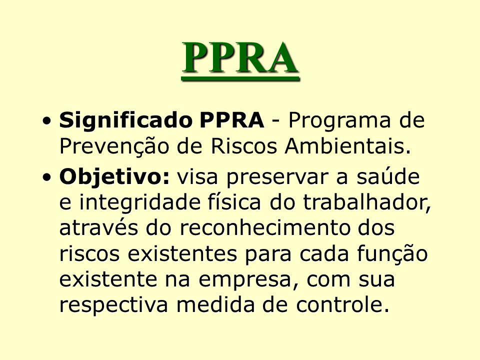 PPRA Significado PPRA - Programa de Prevenção de Riscos Ambientais.