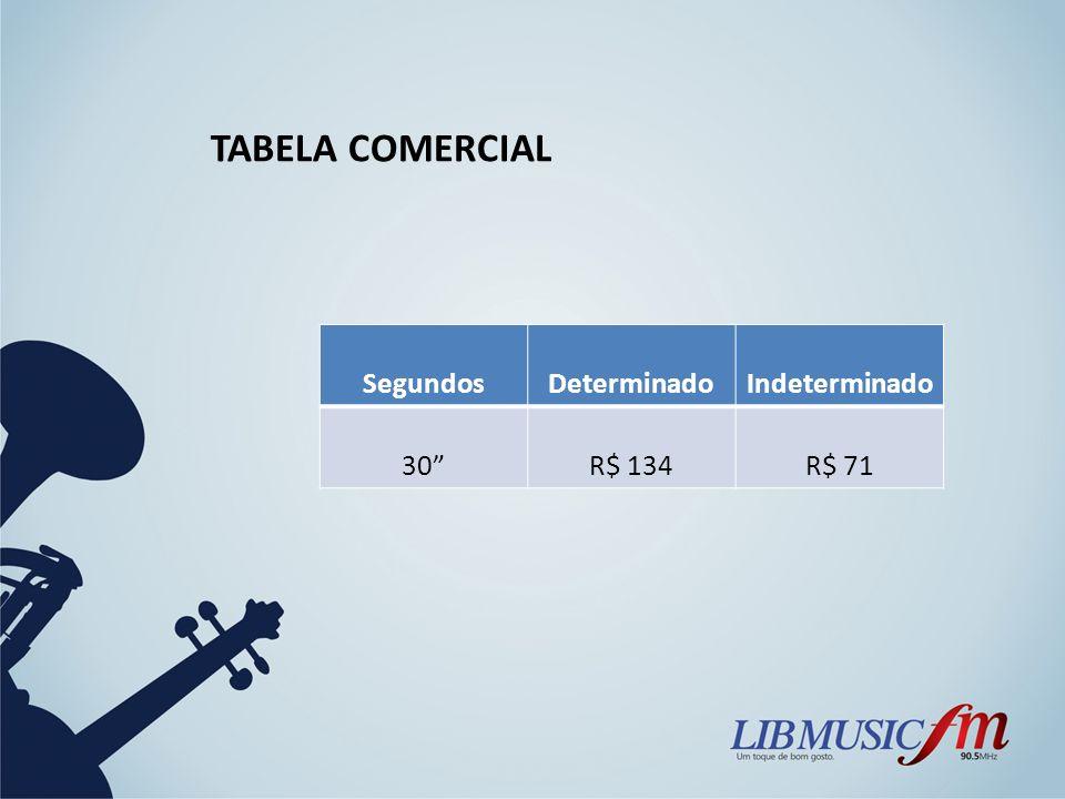 TABELA COMERCIAL Segundos Determinado Indeterminado 30 R$ 134 R$ 71