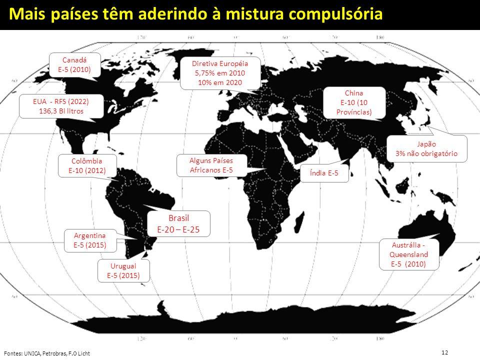 Mais países têm aderindo à mistura compulsória