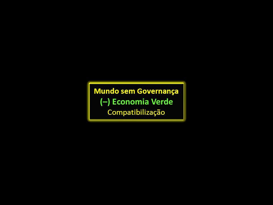 (–) Economia Verde Compatibilização