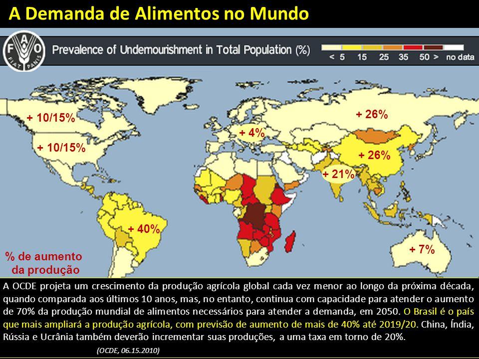 A Demanda de Alimentos no Mundo