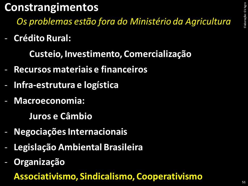 Os problemas estão fora do Ministério da Agricultura