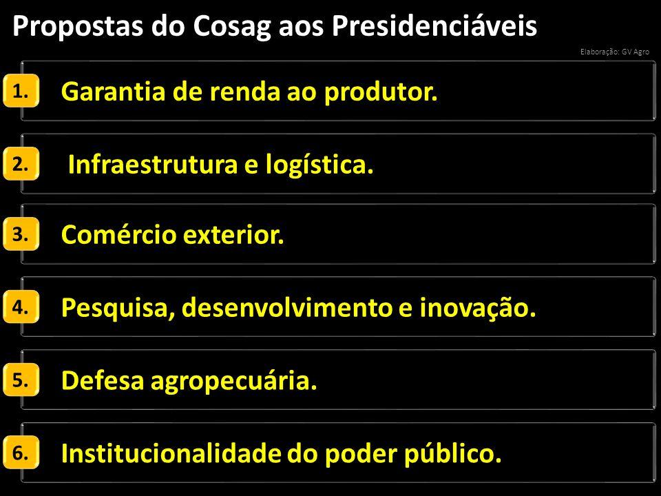 Propostas do Cosag aos Presidenciáveis