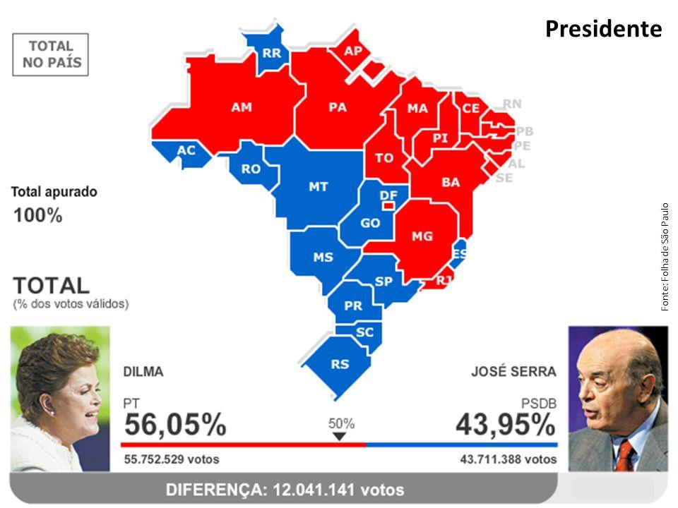 Presidente Fonte: Folha de São Paulo