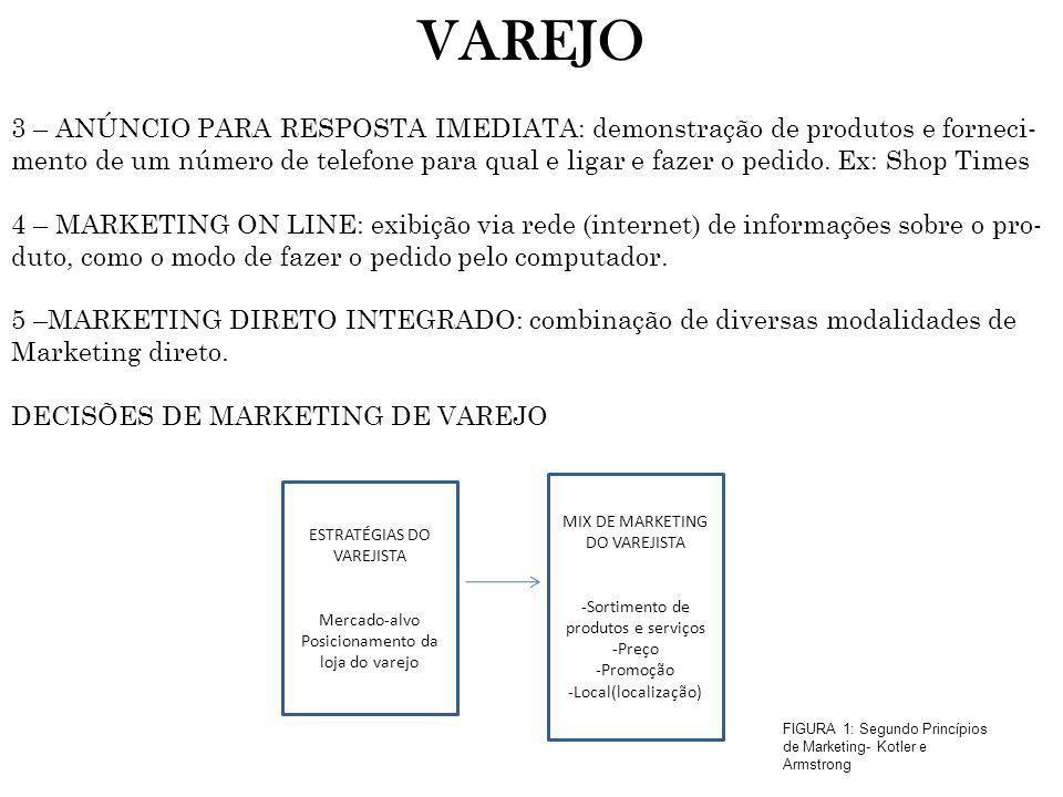 VAREJO 3 – ANÚNCIO PARA RESPOSTA IMEDIATA: demonstração de produtos e forneci-
