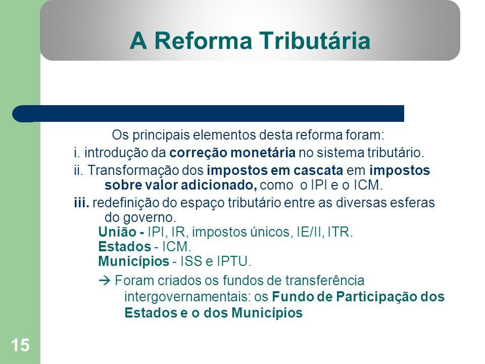 A Reforma Tributária