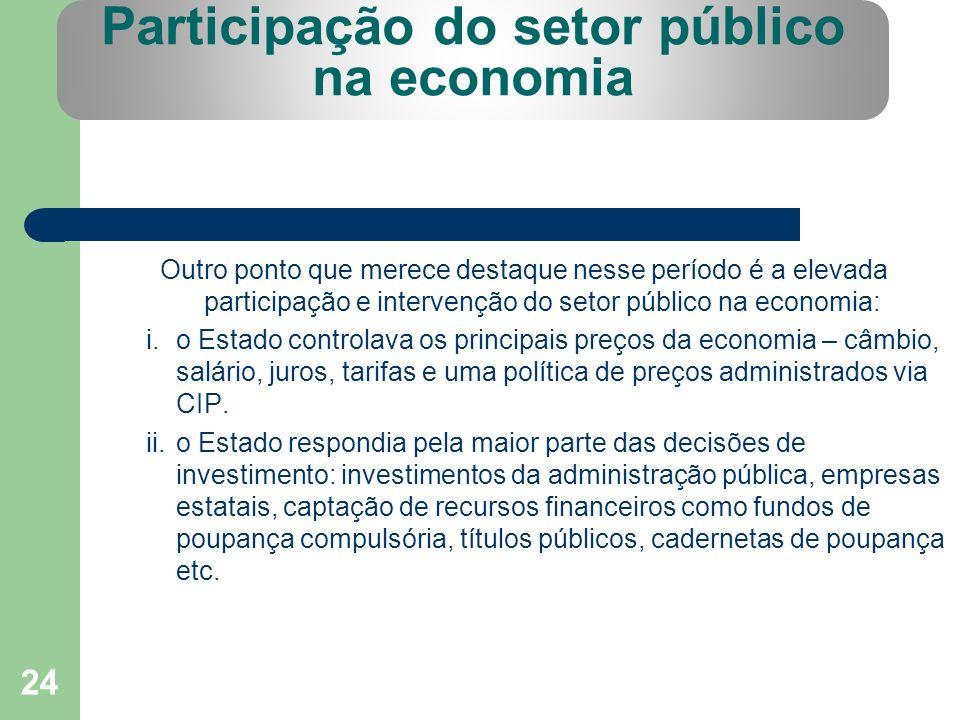 Participação do setor público na economia