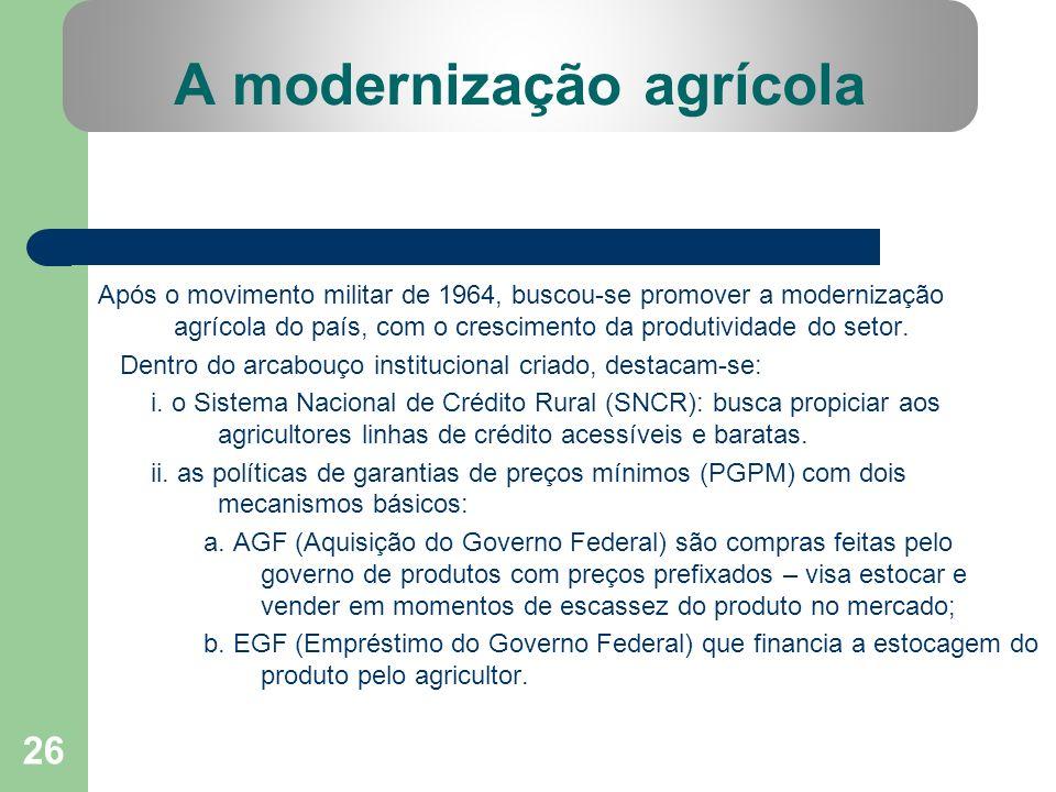 A modernização agrícola