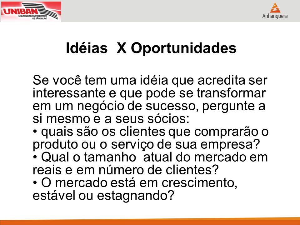 Idéias X Oportunidades